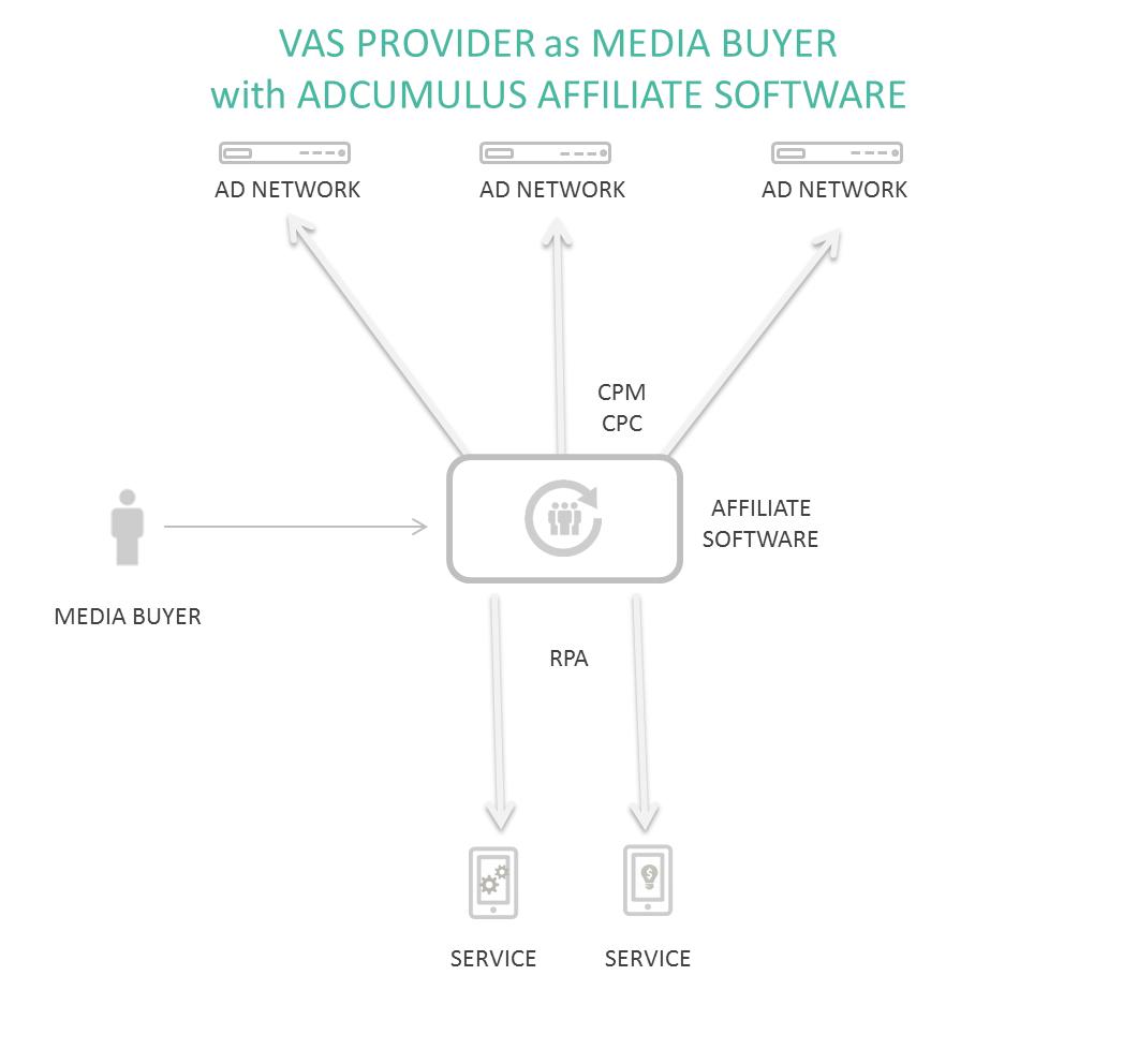 Adcumulus-affiliate-software